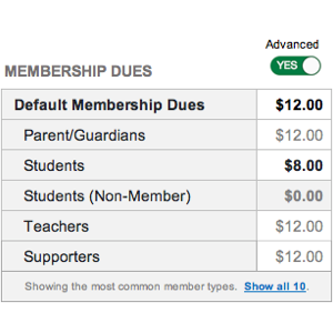 Flexible Membership Pricing
